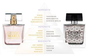 parfumpyramide-gmk